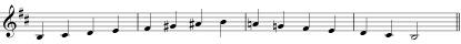 b minor melodic
