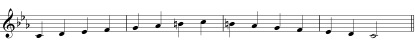c minor harmonic
