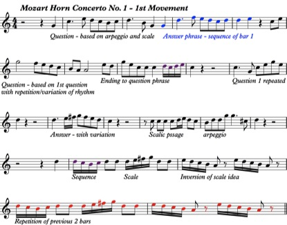 what-brass-players-want-sight-reading-rhythm