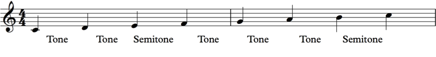what-brass-players-wanr-understanding-chords