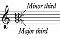 what-brass-players-want-further-chords